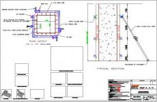 Modular Formwork- Column